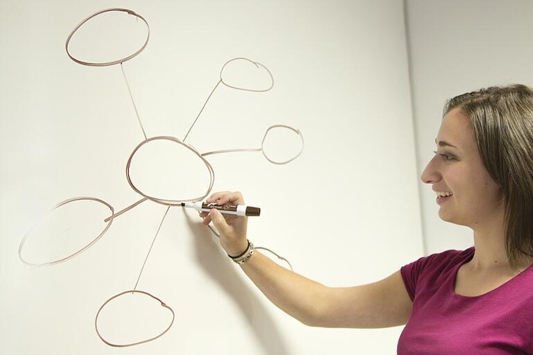 3 pontos que você deve considerar para inovar o modelo de negócio da sua empresa - MJV Tecnologia & Inovação