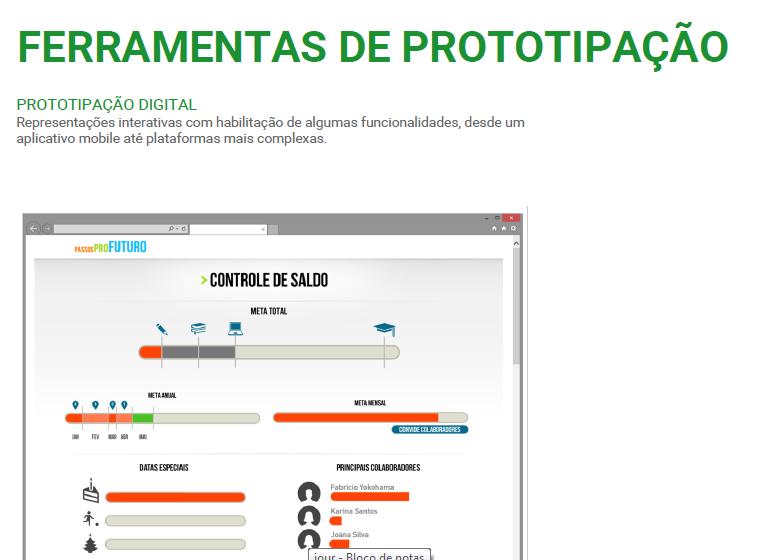 Ferramentas de Prototipagem Projeto - Blog MJV