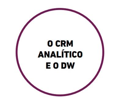 O CRM Analítico e o DW - Blog MJV