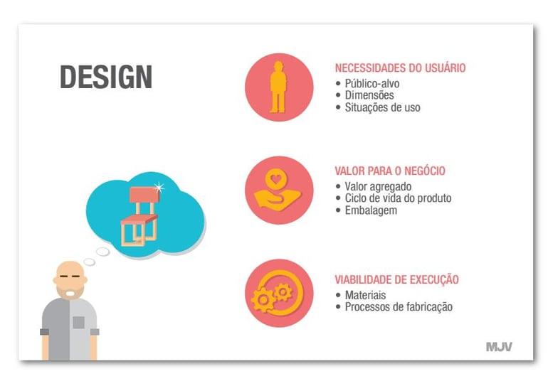 Formas de gerar inovação em modelos de negócios - Blog MJV