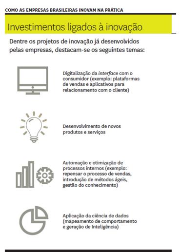 Investimentos ligados à inovação - Mapa da Inovação - Blog MJV