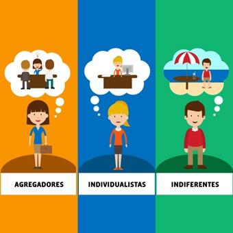 Personas: uma ferramenta poderosa no Design Thinking - Blog MJV