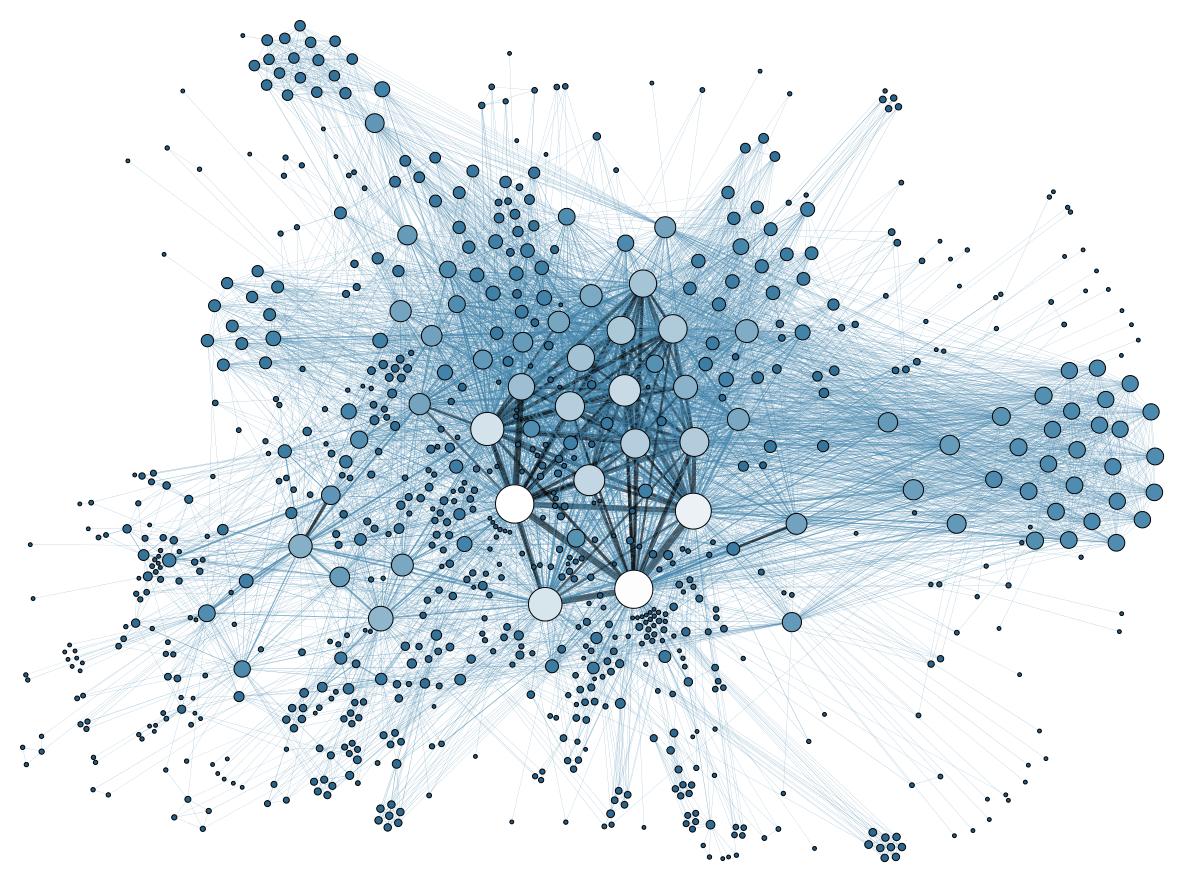 Data Mining - Blog MJV