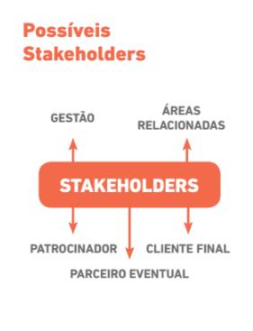 Stakeholders - Blog MJV
