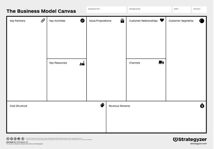 business-model-canvas-strategyzer-alex-osterwalder.png