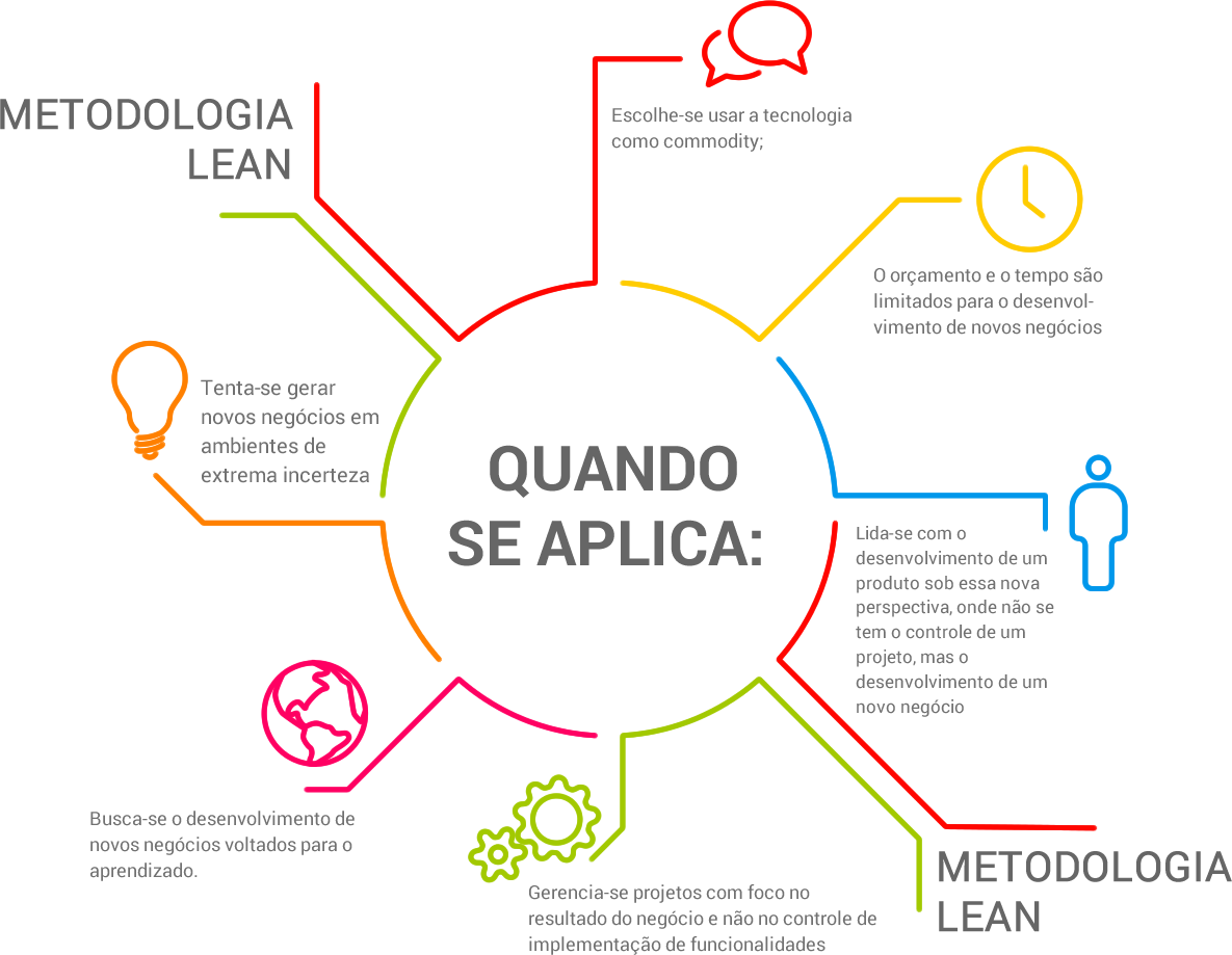 infografico-metodologia.png