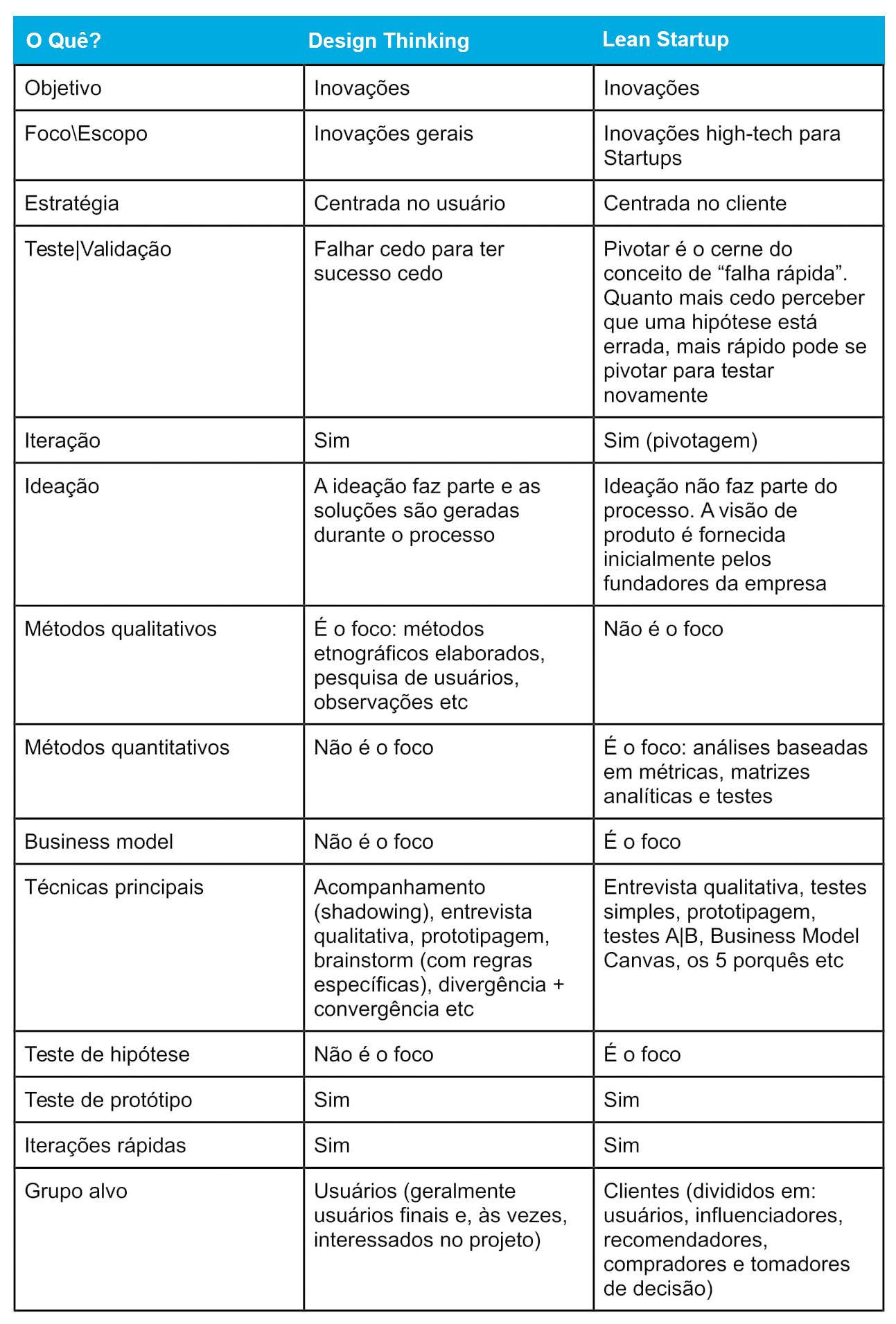 tabela - dt - png.png