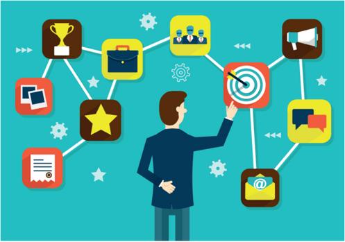 Design Thinking e CRM - entender o cliente