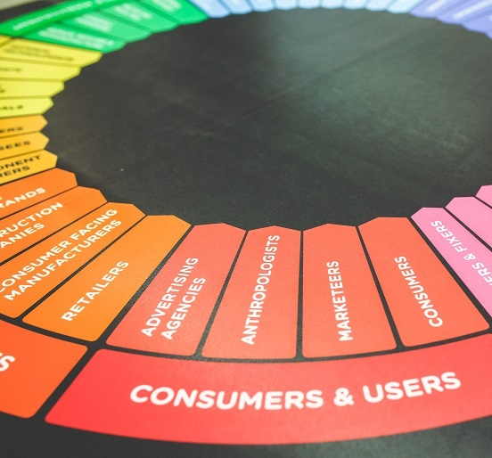 Como montar o mapa de jornada do usuário